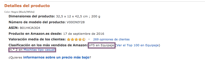 como posicionar mis productos en amazon